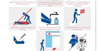 Wirus Ebola – zalecenia ostrożności, jak reagować? Poradnik dla żeglujących w pobliżu Afryki Zachodniej (i nie tylko)